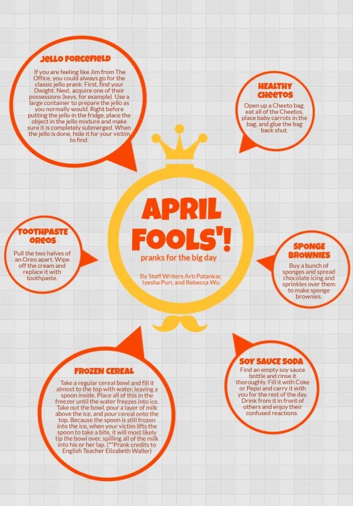 April Fools Pranks-4